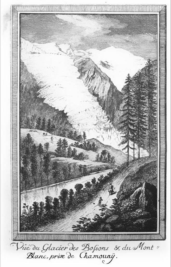 Vue du glacier des Bossons et du Mont-Blanc prise de Chamouny (BOURRIT, Nouvelle description des glacières et glaciers de Savoye, 1785)