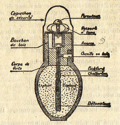 Grenade defensive fusante Citron Foug (site rosalielebel75)