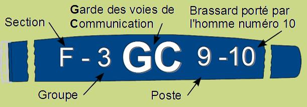 Brassard de GVC (site combattant.14-18)