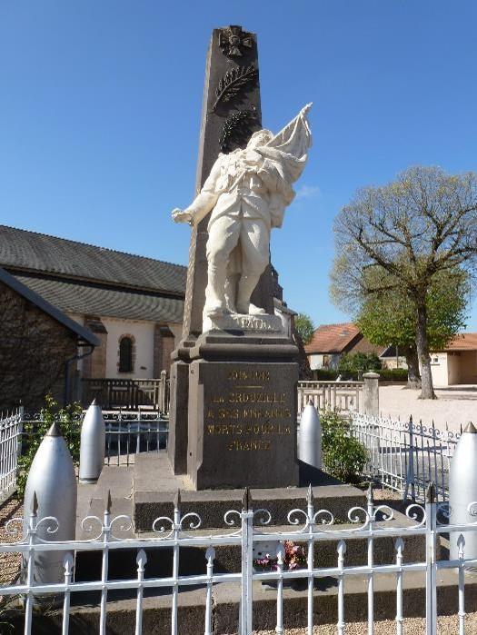Monument aux morts de La Crouzille, Puy-de-Dôme : fer de lance, et obus avec fusées, et avec l'inscription « PRO PATRIA » (site monumentsmorts.univ-lille3.fr)
