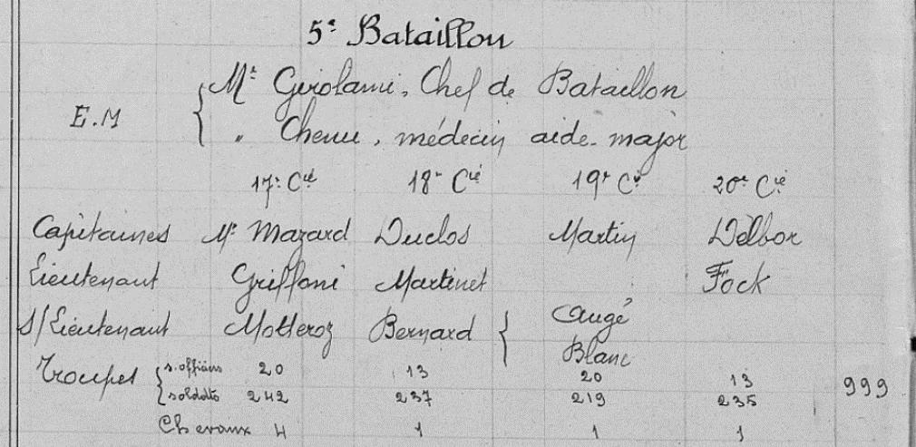 5e bataillon du 297e RI (JMO page 7)