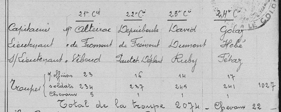 Compagnies du 6e bataillon du 297e RI (JMO page 7)