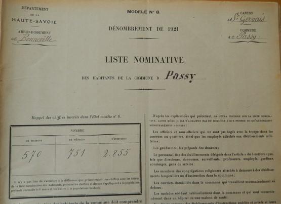 Recensement de 1911 passy culture histoire et - La poste passy ...